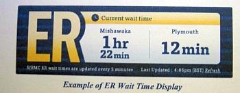 SJRMC_wait times